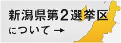 新潟県第2選挙区について